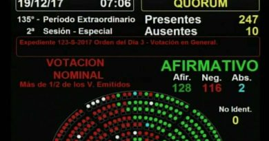 20171219 nac2 Se aprobó la reforma previsional en Diputados